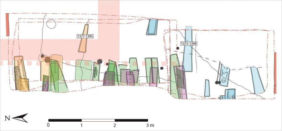 Fasering gevonden begravingen, de rode lijn geeft de fundering van het oude stadhuis weer
